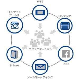 concept1_o