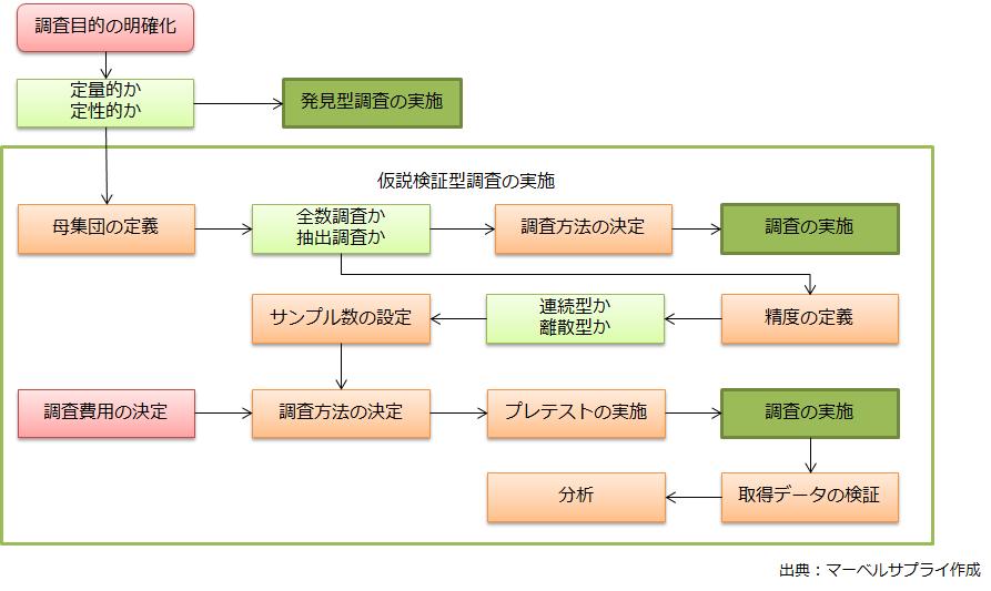 enq_planning